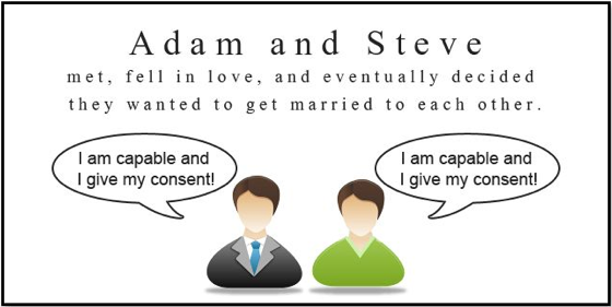 Same-sex Marriage Graphic