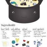 You Soup Recipe Edugraphic