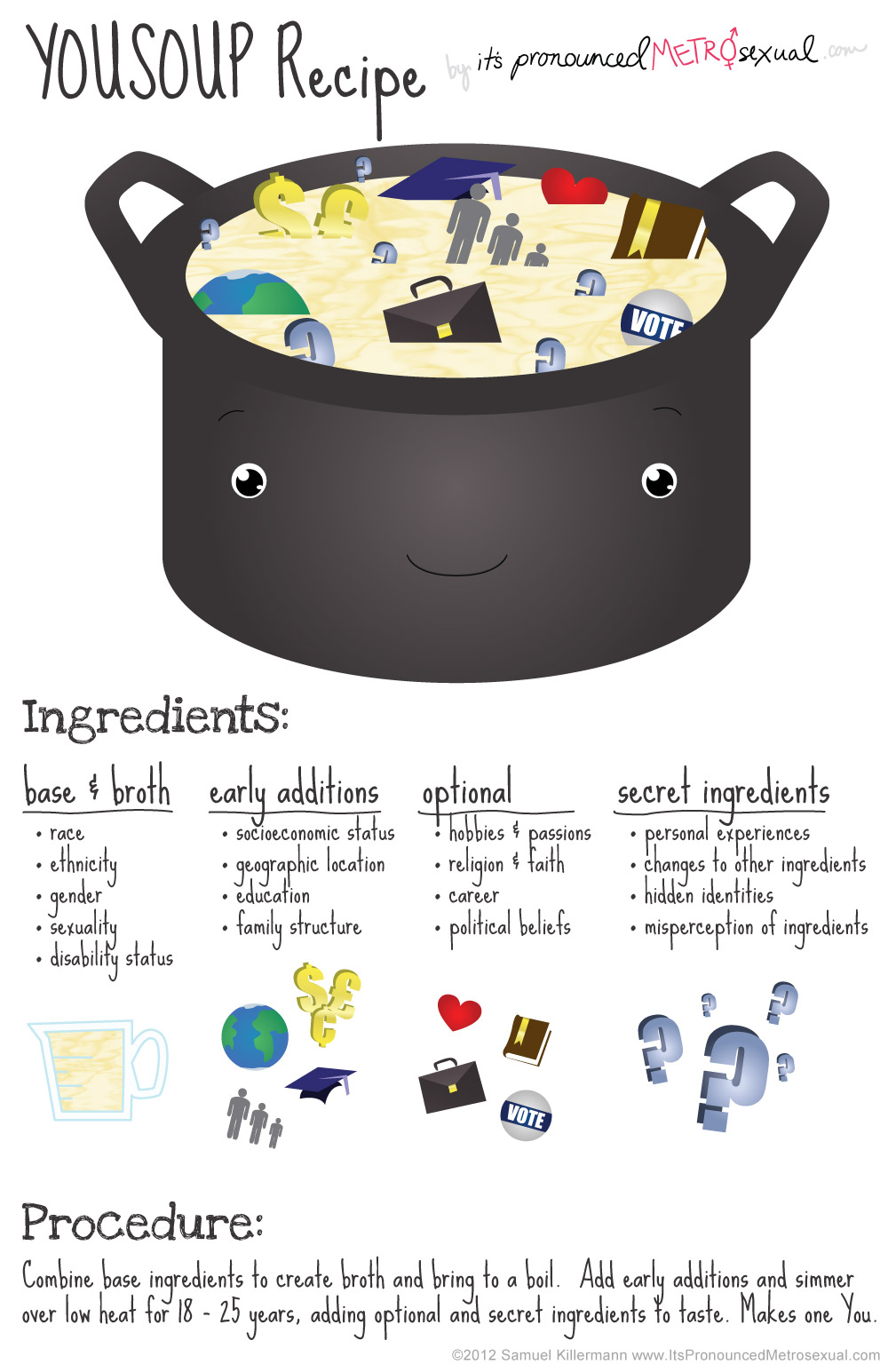 You Soup Recipe Edugraphic