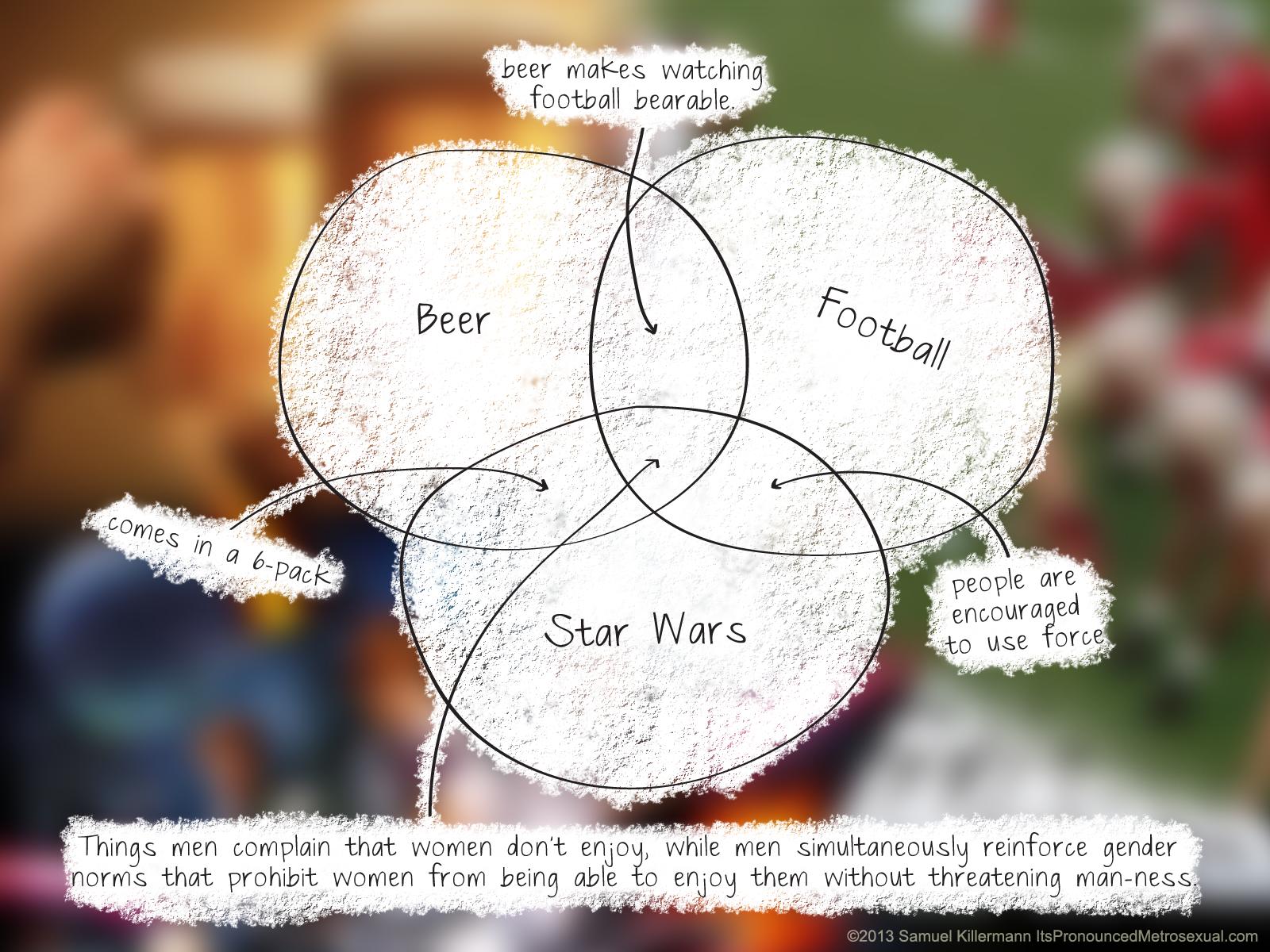 star-wars-beer-and-football