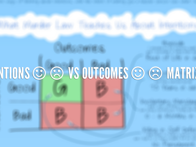 Intentions-vs-Outcomes-Matrix-Edugraphic-THUMB