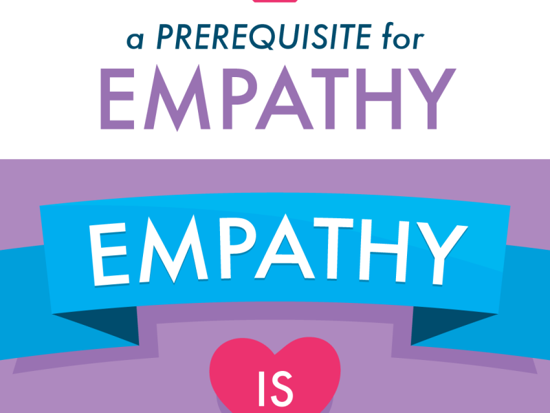 Empathy-and-Understanding-Poster-by-Sam-Killermann-IPM